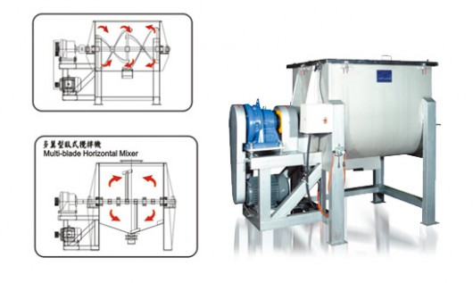 Horizontal Ribbon Mixer-Blender